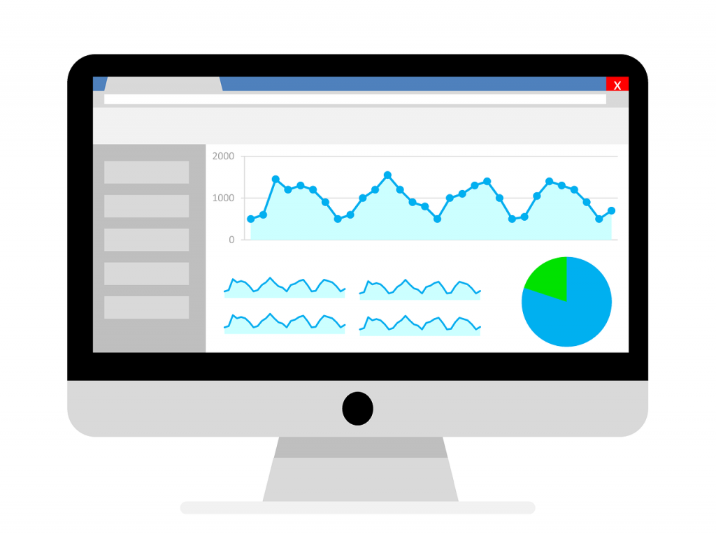 Google Analytics blog competencia
